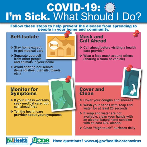 What to do if you are sick- Infographic